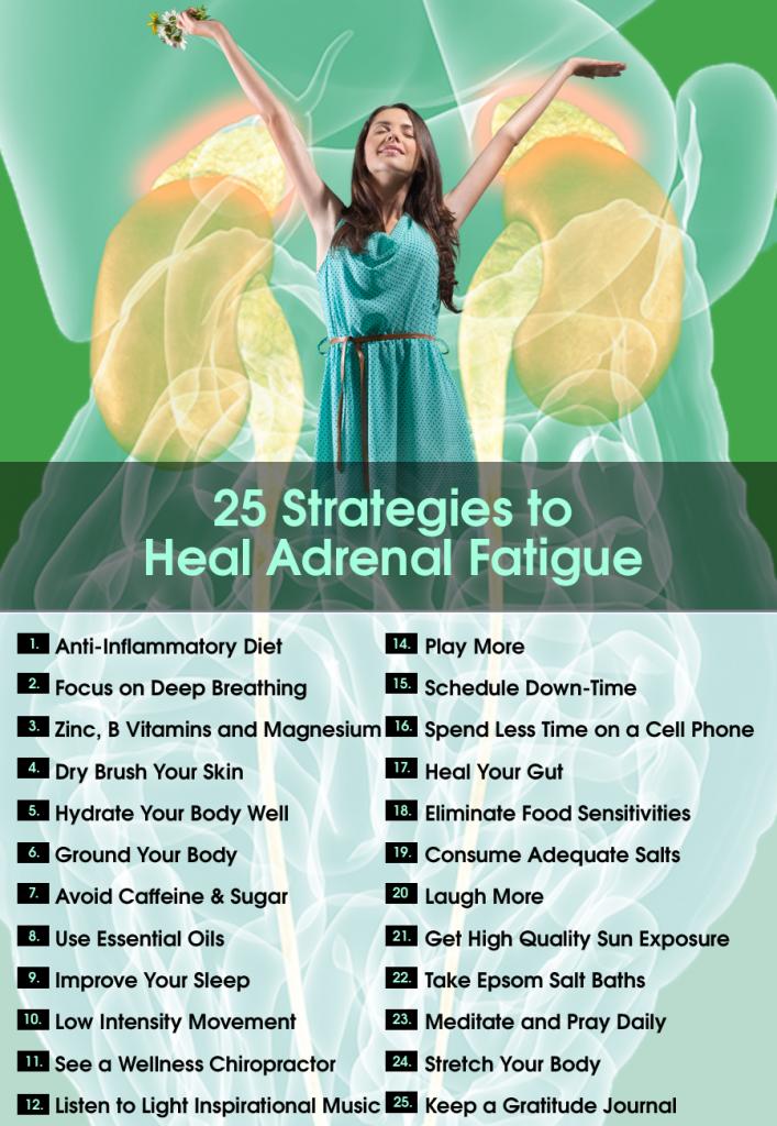 under-functioning adrenal glands